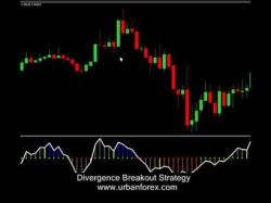 Binary Option Tutorials - forex automated Forex Divergence Breakout Trading S