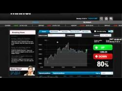 Binary Option Tutorials - WinnerOptions Review Option Winner Review By FXEmpire co
