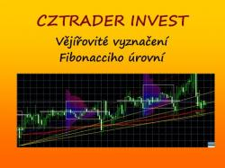 Binary Option Tutorials - WinnerOptions Strategy Princip zakreslení vějíře Fibonacci