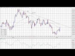 Binary Option Tutorials - WinnerOptions Strategy USD Squeezing with Positive ADP Job