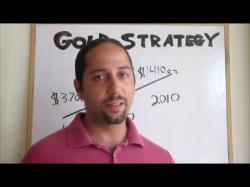 Binary Option Tutorials - CherryTrade Strategy My Best Binary Options Strategy for