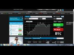 Binary Option Tutorials - 24Winner Video Course Opciones binarias 24winner 23/03/20