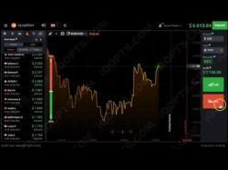 Binary Option Tutorials - TopOption Review Snapcash Binary Faq + Withdrawal Re
