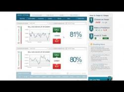 Binary Option Tutorials - TopOption Review TopOption Binary Trading Demo -  81