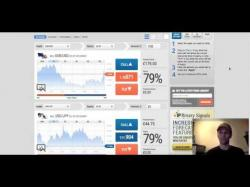 Binary Option Tutorials - LBinary Options Review LBinary Options Trading Review 2016