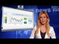 Binary Option Tutorials - binary options best Binary Options Trading Strategy 201