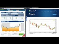 Binary Option Tutorials - Opteck Strategy Opteck Binary Options Trading Strat