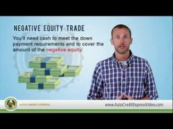 Binary Option Tutorials - trading negative Dealing with Negative Equity