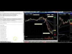 Binary Option Tutorials - trading negative Shorting PAYC StreetSweeper Negativ