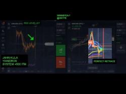 Binary Option Tutorials - IQ Option Review Fastest Trade On IQ-Options Turbo 5
