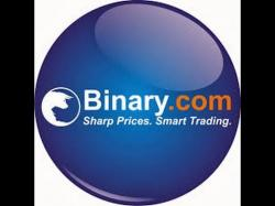 Binary Option Tutorials - YBinary Strategy binary.com strategy 2016