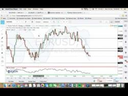 Binary Option Tutorials - YBinary Strategy Binary options strategy 1 min 90%-9