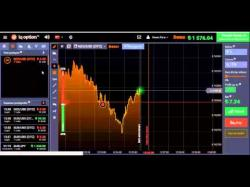 Binary Option Tutorials - Grand Option IQ OPTİON YATIRIM STRATEJİ VİDEO