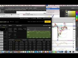 Binary Option Tutorials - binary options official $770 in 5mins - Post FOMC Binary Op