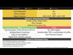 Binary Option Tutorials - Binary8 Review Binary8 Review - 90% Returns & Fina