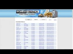 Binary Option Tutorials - forex trendy Forex Trendy Review
