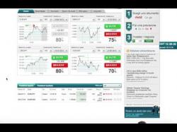 Binary Option Tutorials - TopOption Strategy EUR JPY SHORt TERM and EUR USD LONG