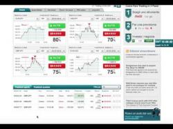 Binary Option Tutorials - TopOption Strategy GBP JPY & USD JPY Double ITM with M