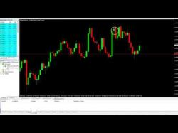 Binary Option Tutorials - OptionFair Video Course Chart Lesson Episode 12 - Price Act