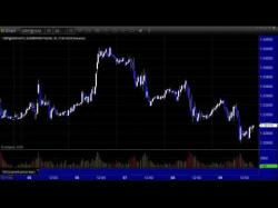 Binary Option Tutorials - forex preview Forex Trading: Economic Roadmap and