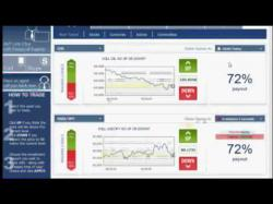 Binary Option Tutorials - TopOption Strategy TopOption - The risk free strategy