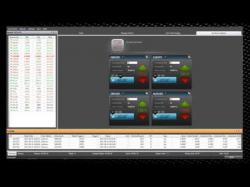 Binary Option Tutorials - XOption Strategy xOption - Up&Down