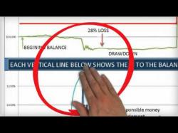 Binary Option Tutorials - CitiTrader Review Citrades Performance, Cititrader Pe
