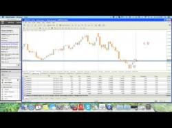 Binary Option Tutorials - OptionFair Video Course Forex Non Farm Payroll Trading Stra