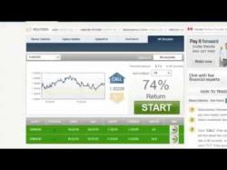Binary Option Tutorials - Redwood Options Video Course Day Trading Derivatives Trading Wit