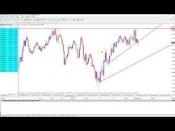 Binary Option Tutorials - OptionFair Video Course Forex Practice Update - $2051 Profi