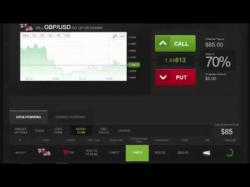 Binary Option Tutorials - trading gbpusd Auto Binary Signals (GBP/USD) Video