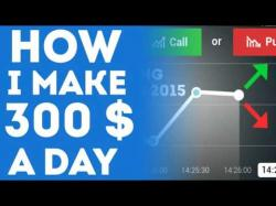 Binary Option Tutorials - RBinary Review Binary option app - iq option revie