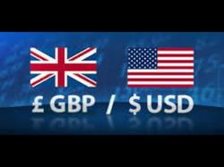 Binary Option Tutorials - trading gbpusd How to trade GBPUSD