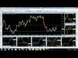 Binary Option Tutorials - forex training Forex Trading for Dummies - Trade F