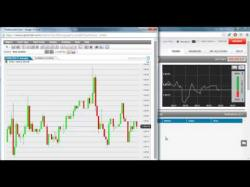 Binary Option Tutorials - OptionFair Binary Options ★ How I Make $31,2