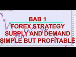 Binary Option Tutorials - forex site Chapter 1 Forex Strategy Supply And
