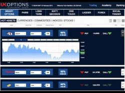 Binary Option Tutorials - UKOptions Review UKoptions Binary Option & $750 No D