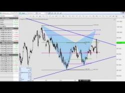 Binary Option Tutorials - forex analysis Forex Trading: Higher Time Frames a