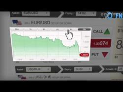 Binary Option Tutorials - SpotFN Review SpotFN- Top Binary Options Trading