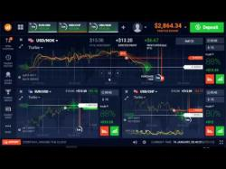 Binary Option Tutorials - IQ Option Strategy Options Trading Tutorial Strategy n
