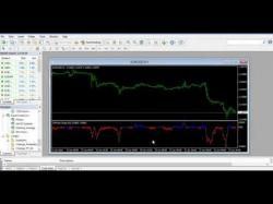 Binary Option Tutorials - HighLow Binary Video Course ✔ Watch Top Binary Options Brokers
