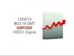 Binary Option Tutorials - GMT Options Video Course GBPUSD  12/03/15  @23:18 GMT  | Vid