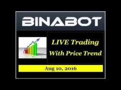 Binary Option Tutorials - Elite Options Video Course BinaBot Live Trading - 6/8 WINNING