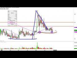 Binary Option Tutorials - trading marijuana Medical Marijuana I - MJNA Stock Ch