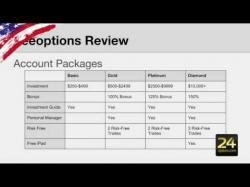 Binary Option Tutorials - Bee Options beeoptions Review - Demo, Withdrawa