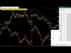 Binary Option Tutorials - forex blog Forex Blog - 3 Step Easy Forex Trad