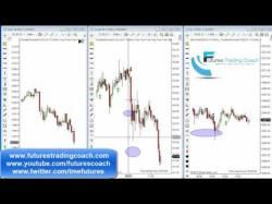 Binary Option Tutorials - trading coach 011917 -- Trade of the Day - Future
