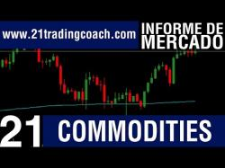Binary Option Tutorials - trading coach Commodities Informe Diario | 19 de