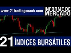Binary Option Tutorials - trading coach Índices Bursátiles Informe Diario