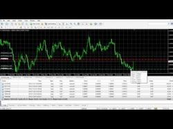 Binary Option Tutorials - forex triangular EUR/USD FINALLY After a Month Blast
